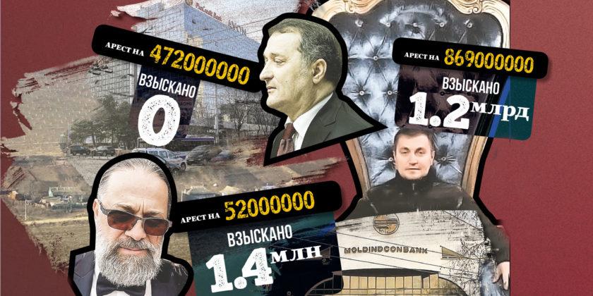 Как (не) осуществляется возврат денег по «делу об украденном миллиарде»