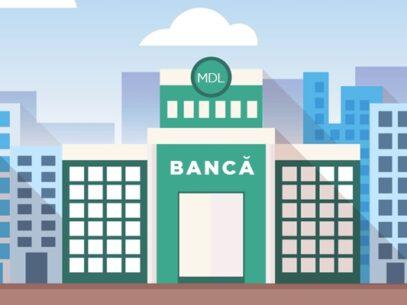 (grafic) Care sunt cele mai performante bănci din R. Moldova