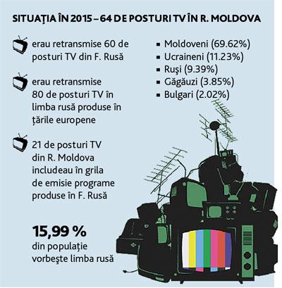 576-tv