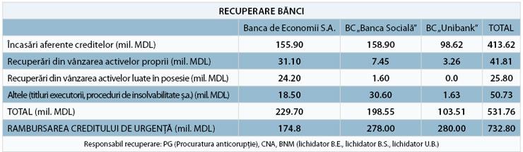 581-tabel-miliard-banci