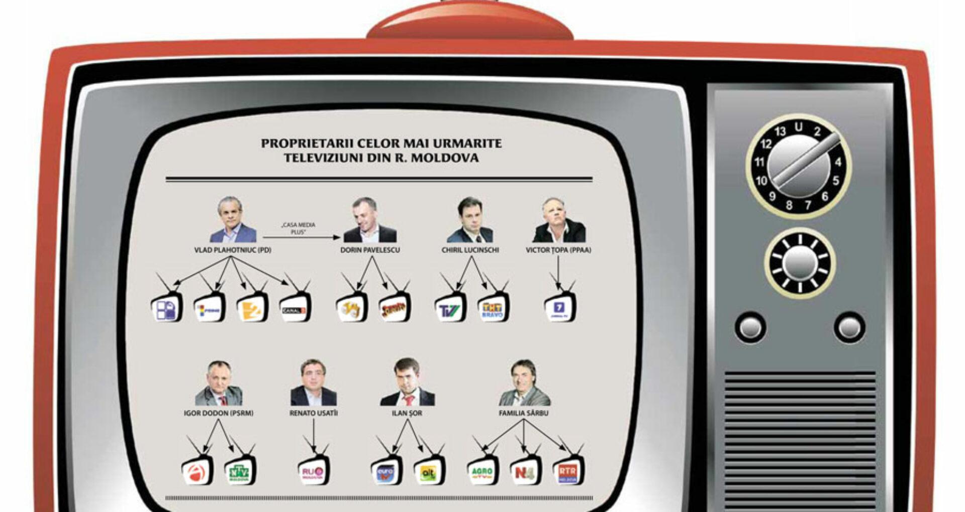 Beneficiarii  televiziunilor