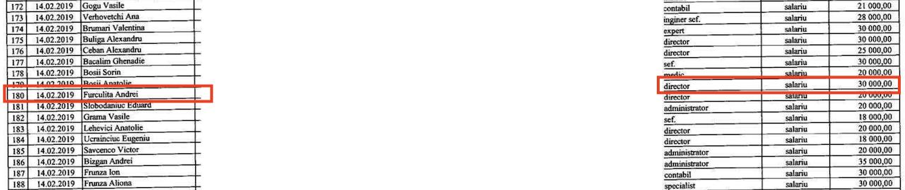 recenzii despre câștigarea de bani de pe internet de la zero
