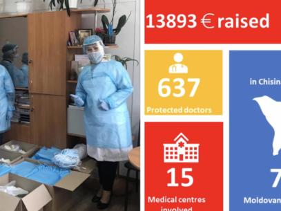 Donații din partea diasporei. 15 unități medicale din R. Moldova au fost echipate cu materiale de protecție în lupta cu COVID-19, datorită unei campanii, organizată de conaționalii noștri, stabiliți în Franța, Italia și Belgia