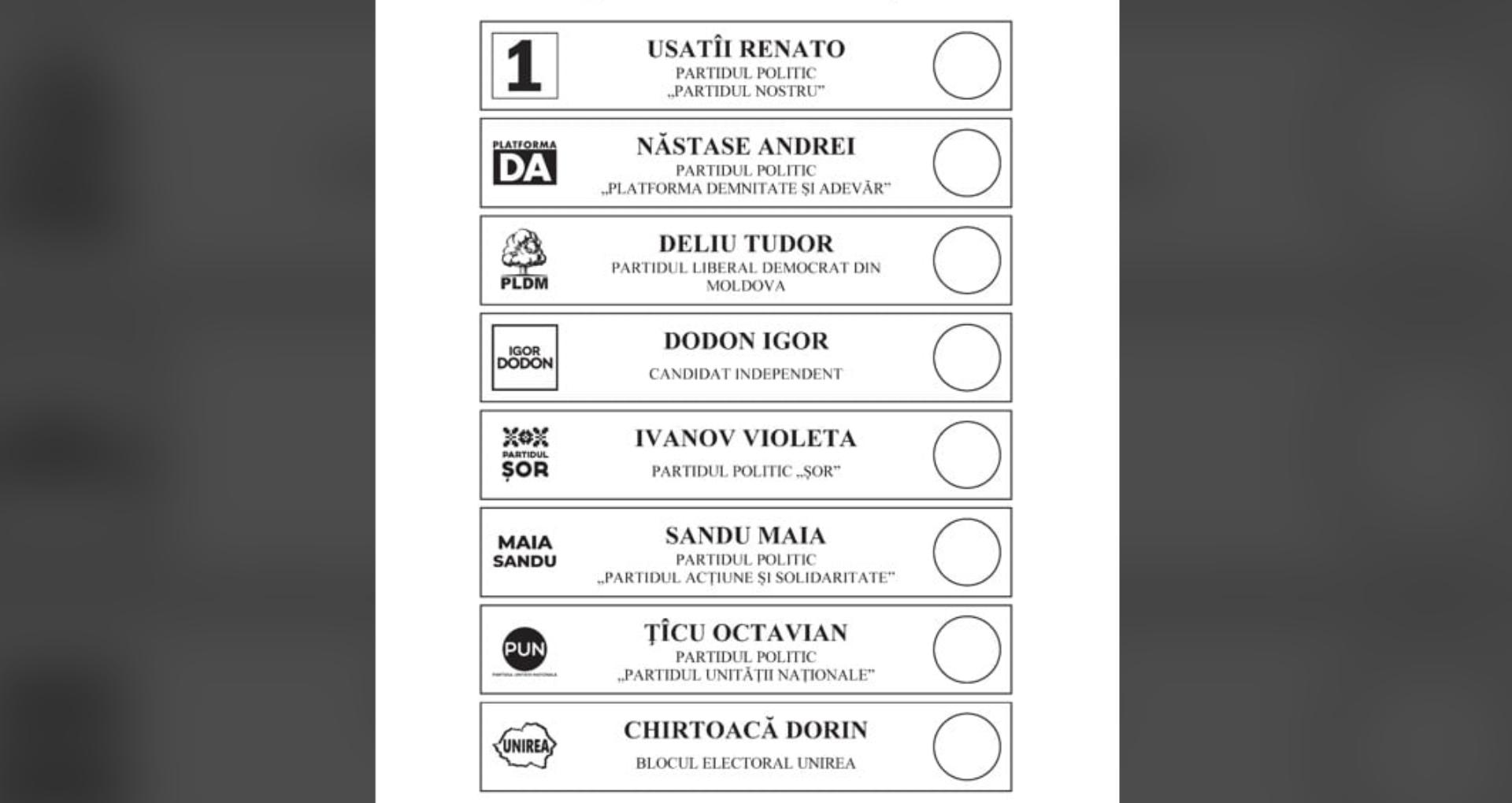 FOTO/ Cum va arăta buletinul de vot la alegerile prezidențiale