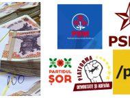 Statul le oferă partidelor politice peste 34 milioane de lei. PSRM va lua cei mai mulți bani în 2021