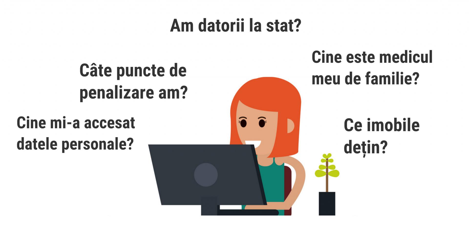 Ce informații deține statul despre tine? Află unde poți vizualiza toate datele tale personale