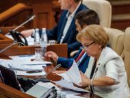 """Un vicepreședinte al Parlamentului susține că președinta socialistă a Legislativului, Zinaida Greceanîi, a interpretat """"tendențios"""" răspunsul Secretarului General al Consiliului Europei: """"Încearcă să manipuleze opinia publică și să pună presiune pe judecătorii CC"""""""