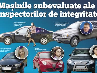VIDEO/ Mașinile subevaluate ale inspectorilor de integritate