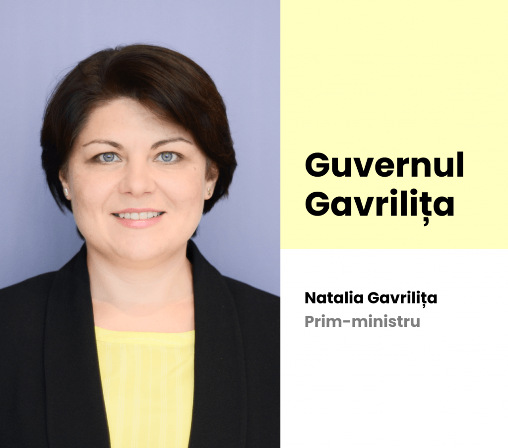 """Natalia Gavrilița, după ce a fost publicată lista candidaților la funcția  de miniștri: """"Imediat după învestirea Executivului, programul de guvernare  va fi pus în consultări publice"""" – Ziarul de Gardă"""