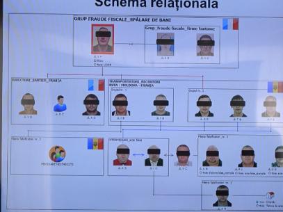 """Încă un cetățean al R. Moldova vizat în dosarul exploatării prin muncă în Franța va compărea pe banca acuzaților. Procuratura: """"A falsificat peste 500 de acte"""""""